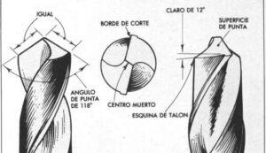 las partes de una broca y sus características